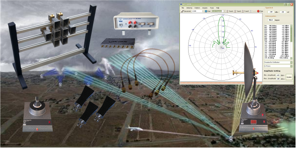 Phased Array Antenna Trainer PAT-5000 | Telecommunication